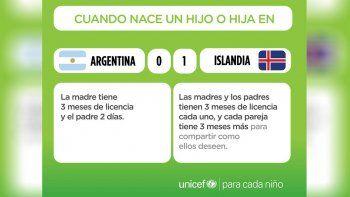 las campanas que comparan la igualdad de genero de argentina con islandia