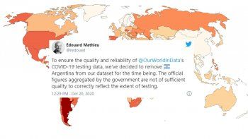 Coronavirus: sacaron a Argentina del ranking por sus datos flojos de papeles