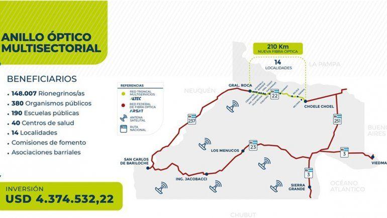 Se puso en marcha la obra de instalación de 210 km de fibra óptica en Río Negro